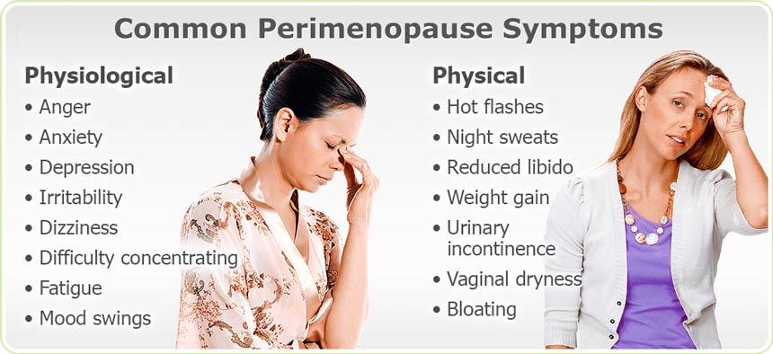 Perimenopause Common Symptoms